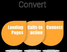 Digital Marketing Methodology digital marketing convert 1