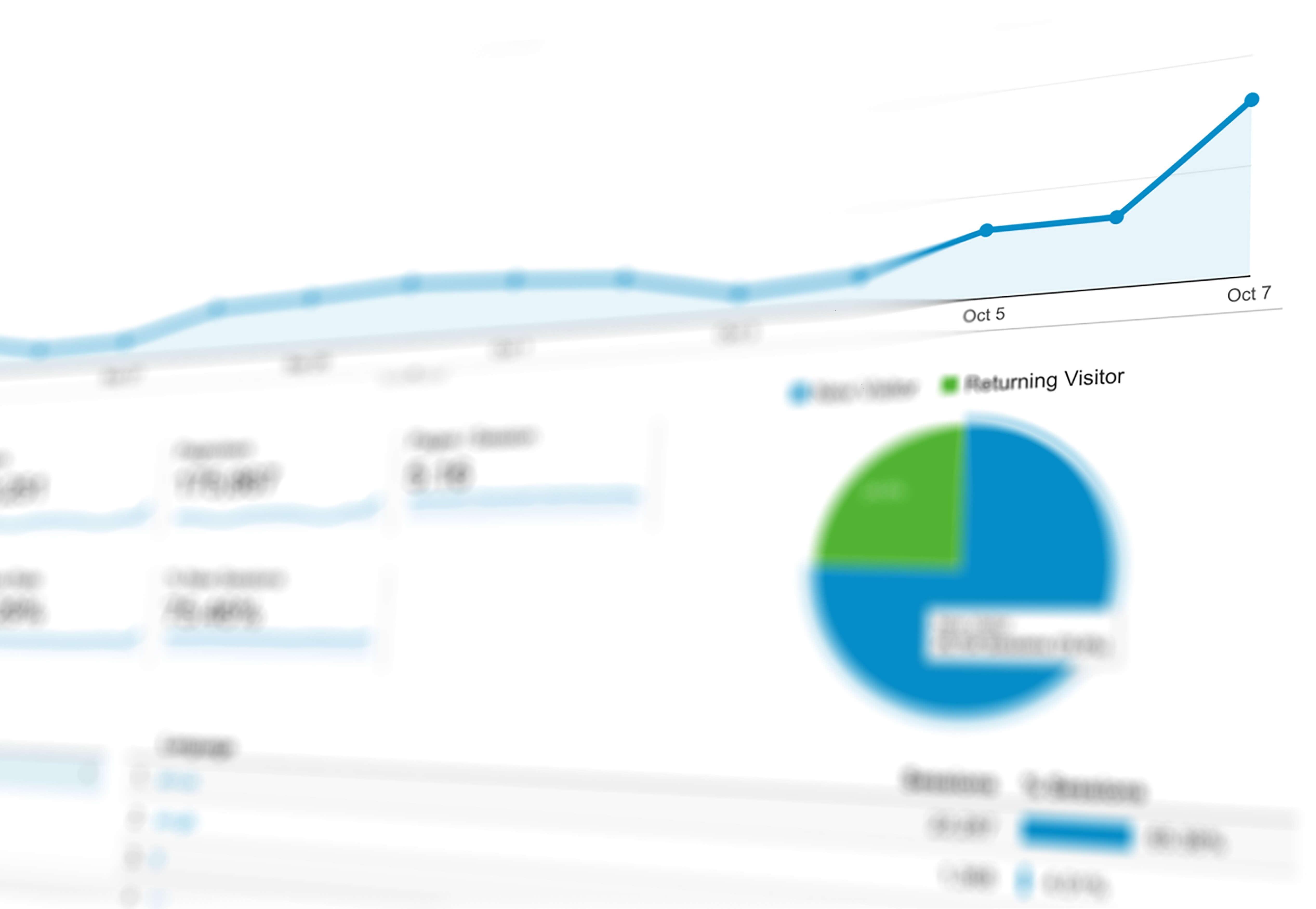 Search Engine Marketing Expert Lincoln Ne